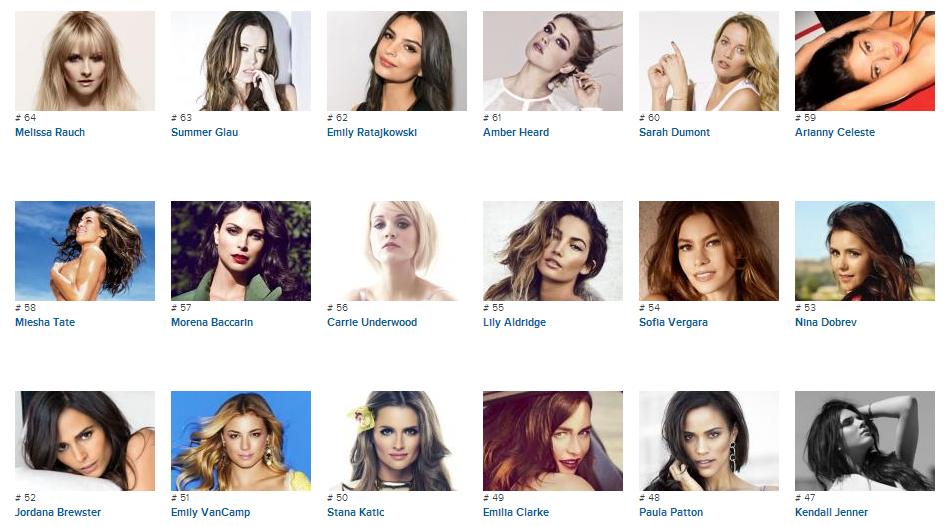 Top 100 Cele mai sexy femei în 2014