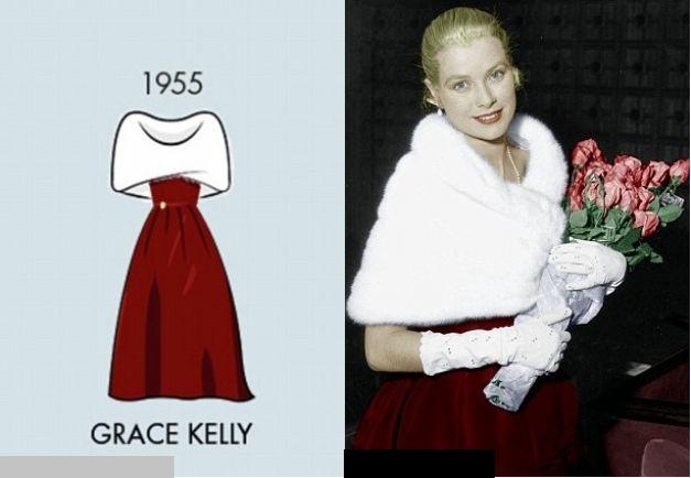Grace Kelly, pe covorul roşu de la Cannes, ediţia din 1955
